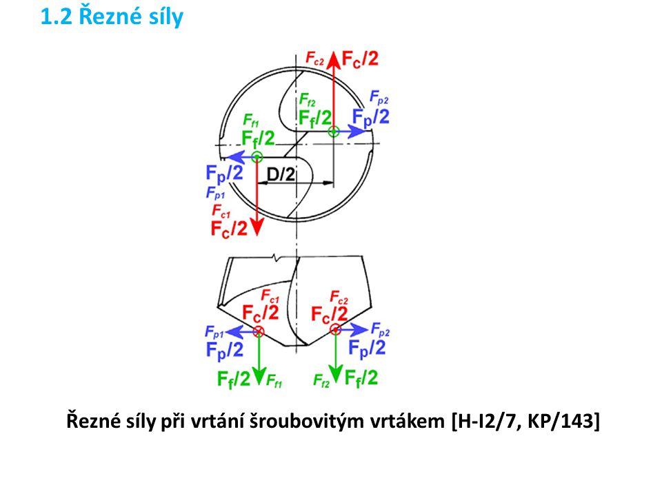 Řezné síly při vrtání šroubovitým vrtákem [H-I2/7, KP/143]